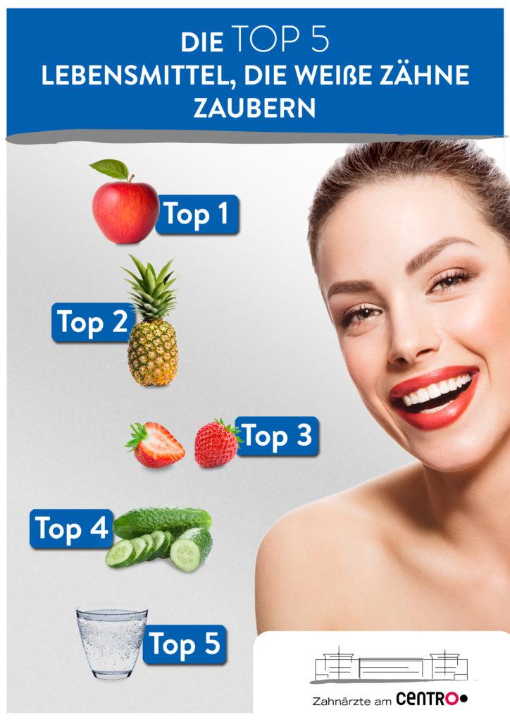 Infografik-Top5 weiße Zähne