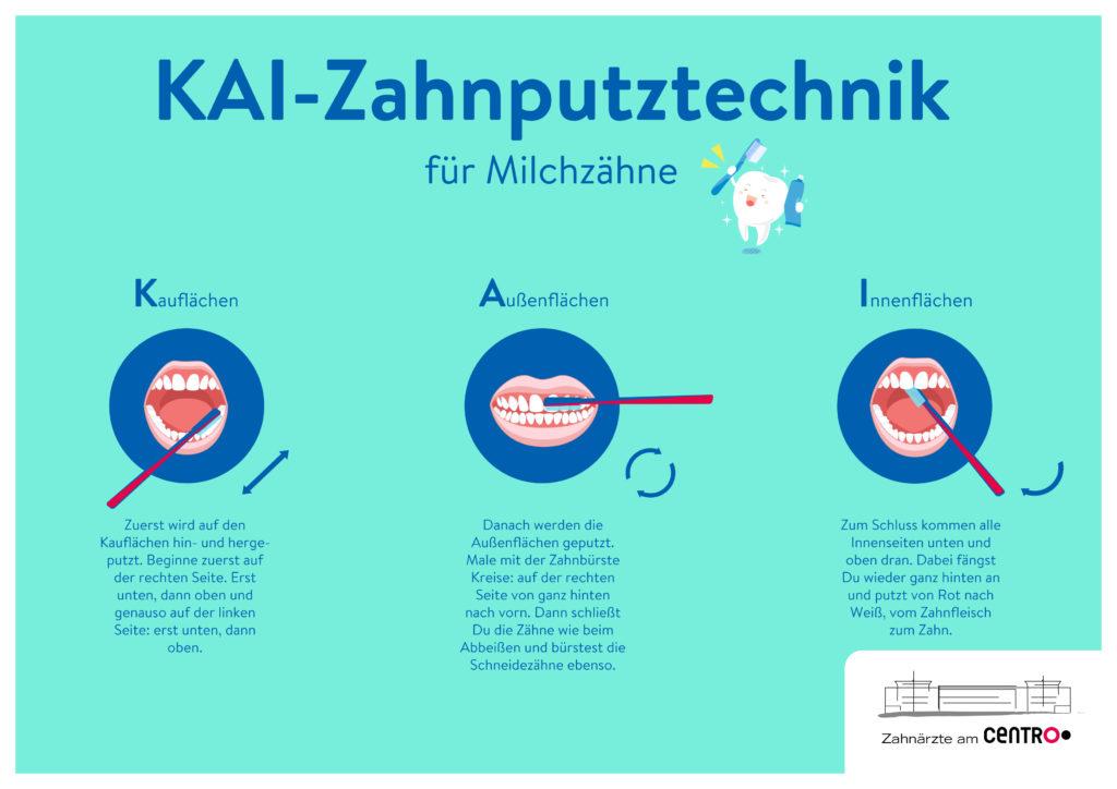 KAI Putztechnik-Magazin
